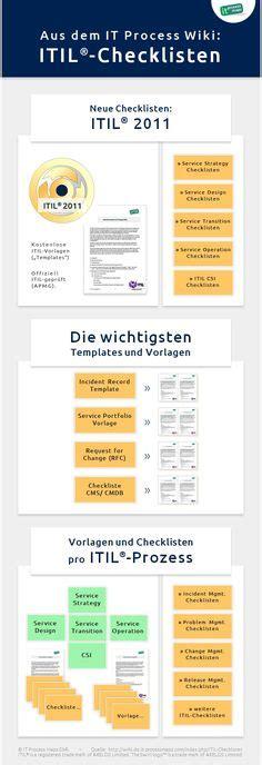 itil deutsch images process map management
