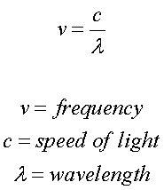 Energy Of Light Equation by Concepts Nature Of Light