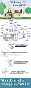 1000  Images About Home Tips  U0026 Infographics On Pinterest