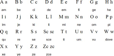 Farsi Alphabet by Alphabets For