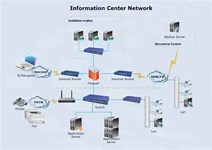 visio detailed network diagram template - netzwerk erstellen netzwerk beispiele kostenlos