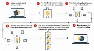 What Is Cryptojacking And How To Avoid This Attack