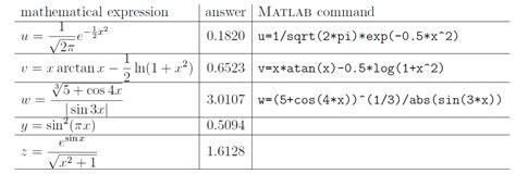 ceil of integer matlab matlab