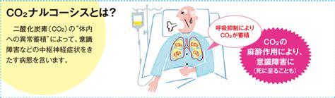 Co2 ナルコーシス 症状