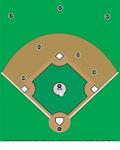 Baseball Field Diagram Printable Layout Diamond Cake