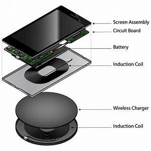 How Does Wireless Charging Work  - Tech