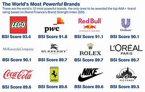 Sa Company Among Best 500 Brands In The World