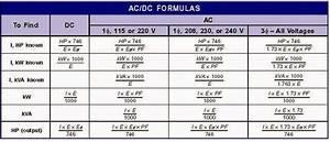 Electrical Engineering World  Ac  U0026 Dc Formulas