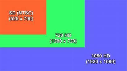 Hdtv Resolutions Comparison Sdtv Television