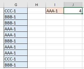count frequency   textnumbercharacter  excel