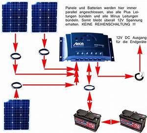 Solaranlage Mit Batterie : solar inselanlage f r garten und teich teich filter ~ Whattoseeinmadrid.com Haus und Dekorationen