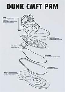 Nike Sb Dunk Cmft Prm
