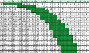 Aquarium Berechnen : community artikel co 2 gehalt berechnen aus ph und kh ~ Themetempest.com Abrechnung