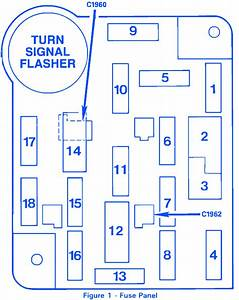 Ford Bronco C1962 1991 Fuse Box  Block Circuit Breaker Diagram  U00bb Carfusebox