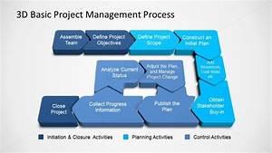 3d Basic Project Management Powerpoint Process