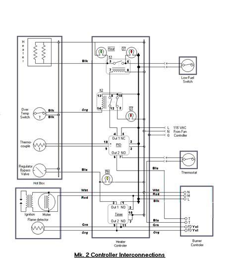 tempstar gas furnace wiring diagram get free image about