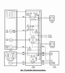 Beckett Oil Furnace Wiring Diagram Electric Furnace  Oil
