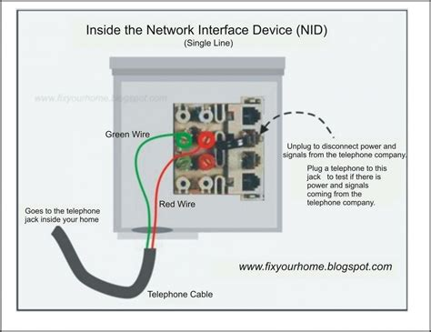 rj45 wiring diagram for telephone auto electrical wiring