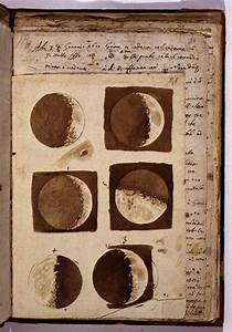 Galileo's drawings of the Moon, 1610 : ScienceImages