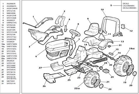 john deere lawn tractor parts diagram bloggerluvcom