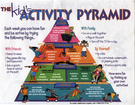 physed eastlake elementary school 354 | PE Activity Pyramid