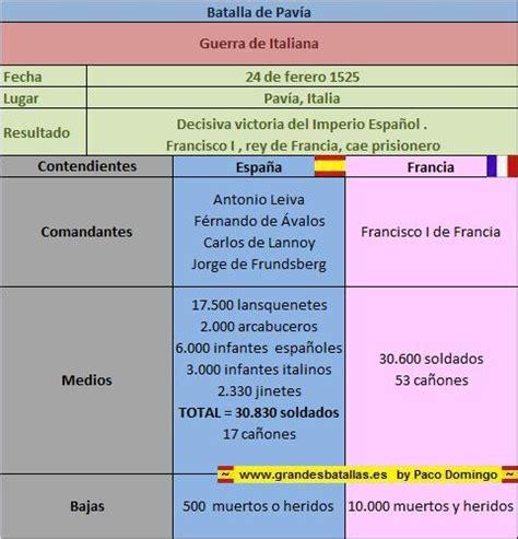 In Casa Sba Bcc It Carlos I De Espa 241 A Y V De Alemania