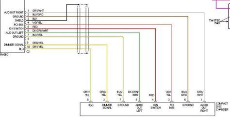 Dodge Neon Wiring Diagram by Dodge Neon Radio Wiring Wiring Diagram