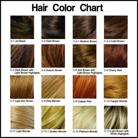 5 Pretty Hair Color Shades For Women 2014 Hair Fashion