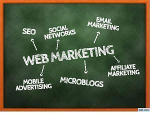 chalkboard powerpoint template  web marketing