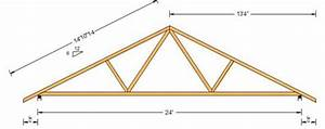 general information about roof floor trusses riverside With 16 ft roof trusses