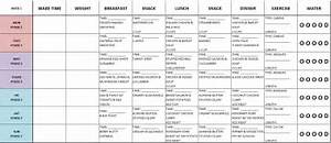 The Fast Metabolism Diet Experiment: Week 1 Meal Plan Metabolism Diet