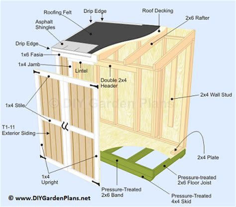 10x10 Shed Plans Pdf by Free 10x10 Storage Shed Plans Pdf