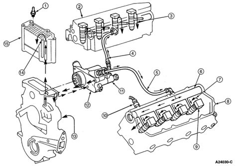 7 3 Liter Engine Fuel System Diagram by Leaking Hpop Mounting Gasket On A 96 7 3 F350 Ford Truck