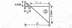 how to locate point of zero shear maximum bending moment With the shear and moment diagram for example 1 is shown below in figure 21