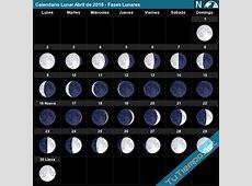 Calendario lunare Aprile 2018 Fasi lunari