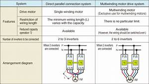How To Expand The Capacity Range Of The Inverters  Stack