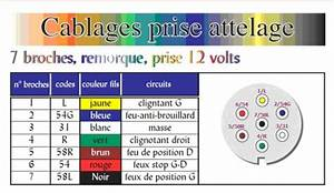 Cablage Attache Remorque : prise remorque 7 broches male 123 remorque ~ Medecine-chirurgie-esthetiques.com Avis de Voitures