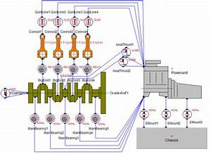 Logical Diagram Of The Component Connections