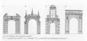 Architektonické prvky renesance