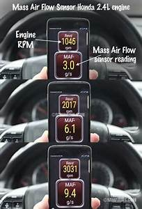 Pin On Mass Air Flow