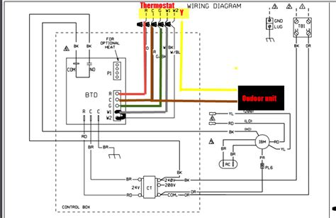the color code to install new thermostat ruud furnace an a c 2007 uhsa hm2417ja the wire