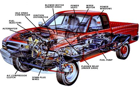 Electronics Electrical Systems Dana Point Auto Service