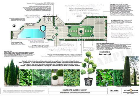 planting plans landscape design garden care services gardening maintenance auckland