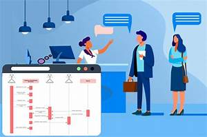 7 Best Free Online Sequence Diagram Tools In 2020