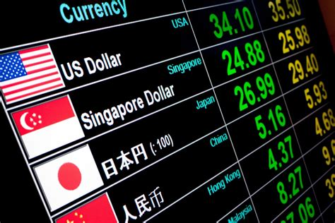 currency exchange trading fx trading in asia pacific q a with vinay trivedi part 1