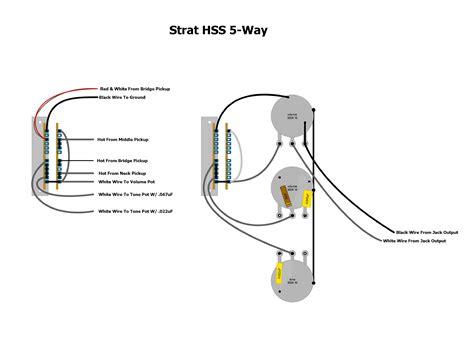 strat wiring mods wiring diagram database