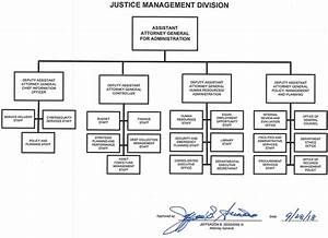 Organization  Mission And Functions Manual  Justice