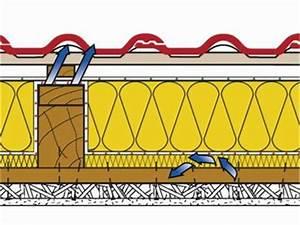 Zwischensparrendämmung Ohne Unterspannbahn : zwischensparrend mmung f r das steildach von dachdecker m ller ~ Lizthompson.info Haus und Dekorationen