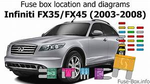 Fuse Box Location And Diagrams  Infiniti Fx35  Fx45  2003