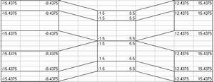 Calculation Of X Coordinates For The Large